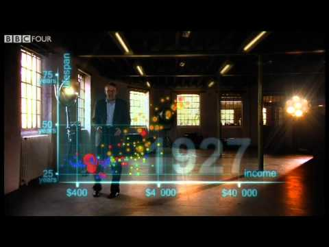 200 years that changed the world (with Hans Rosling)
